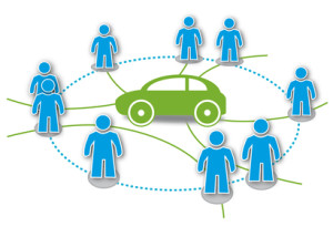 car sharing image